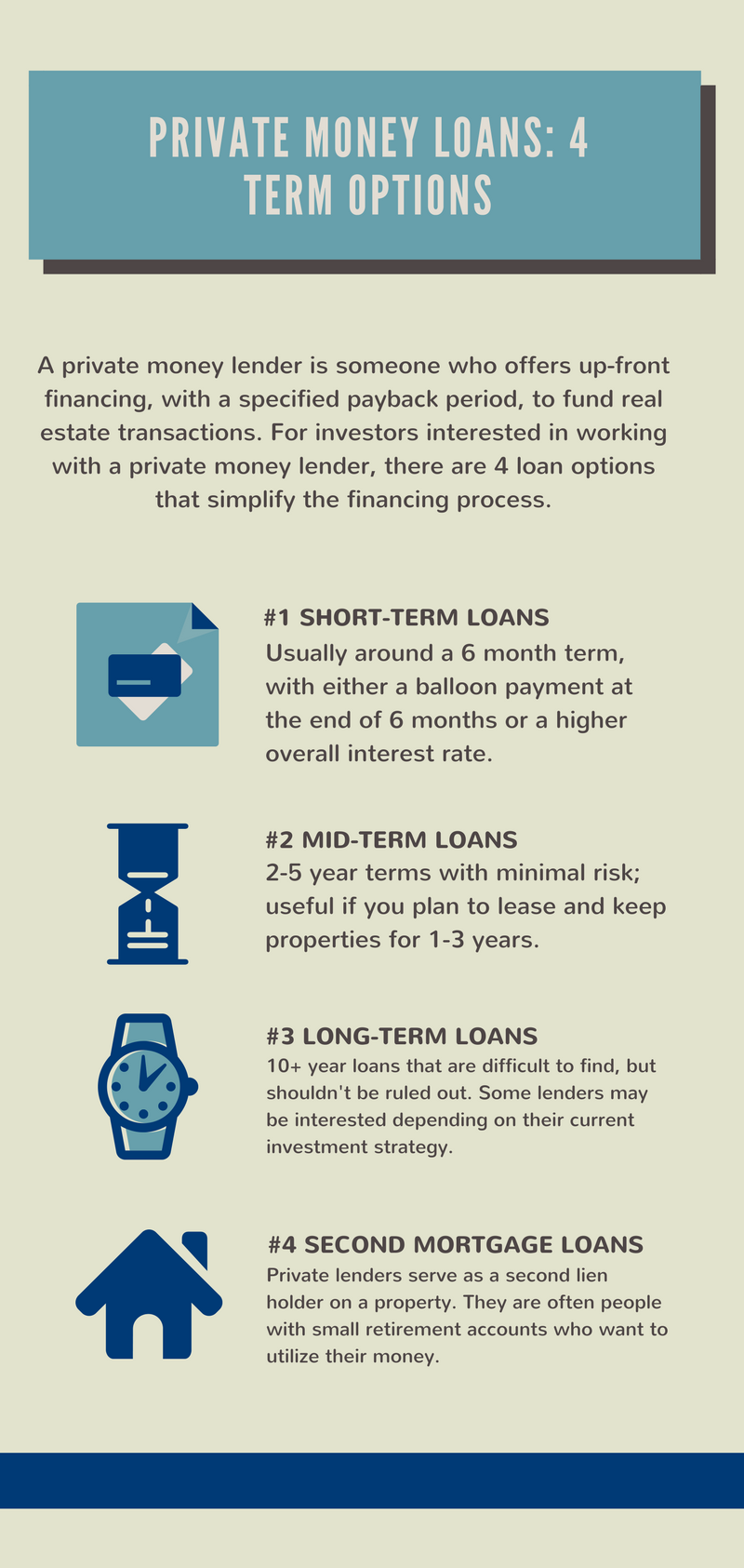 Most Common Loan Term Options